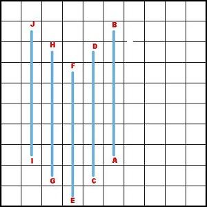 Long Stitch Graph