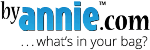 byAnnie Products